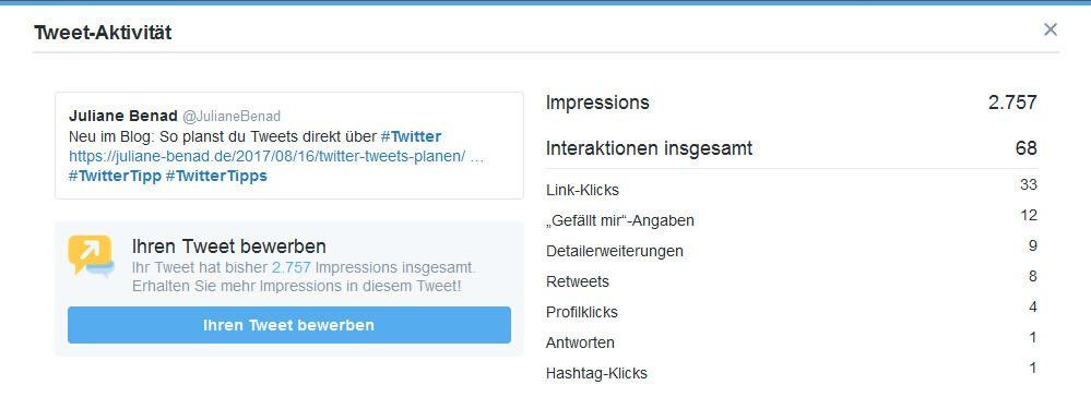 Tweet Aktivität Details